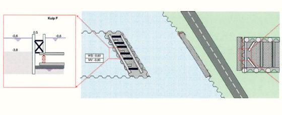 Bouw van aquaduct over A4 halverwege