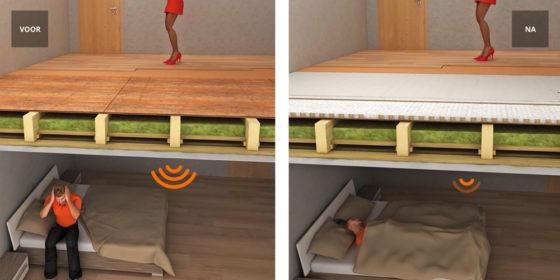 Garantie op geluidscomfort voor vastgoedeigenaren en hotelketens