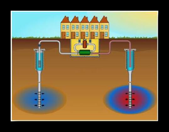 Provincies vertragen energiebesparing