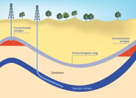 Verhagen wil duidelijkheid over boringen naar schaliegas