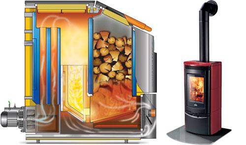 Isso regelt goede installatie van biomassaketels