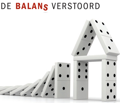 Ongebalanceerde analyse corporaties