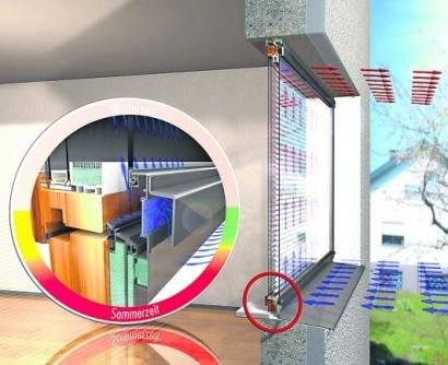 Energieprestaties woningen met Climawin-raam een vijfde beter