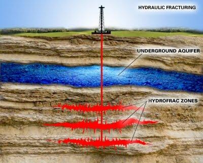 Schaliegasboringen dichterbij