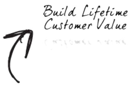 Marketing in bouw staat nog in kinderschoenen