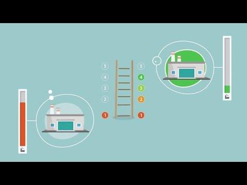 Wat doen Renkum en Rijkswaterstaat op CO2-ladder?
