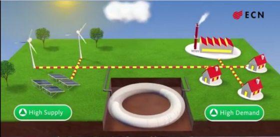 Veel hobbels te nemen bij energietrein