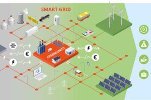 Rotterdam legt grootste smartgrid van Europa aan