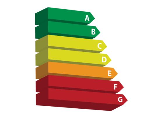 Energielabel is handvat voor energiebesparing