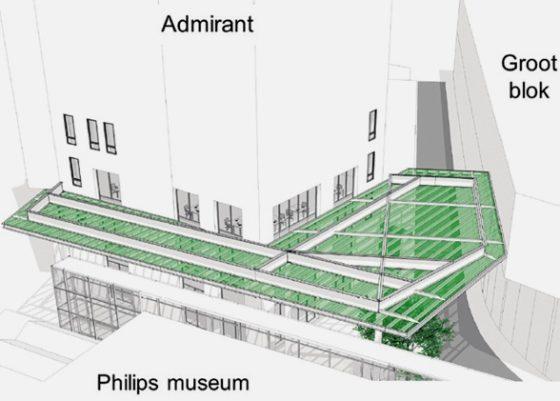 Luifel verbetert windklimaat rond hoogbouw in Eindhoven