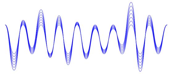 Overdragen van energie met geluid