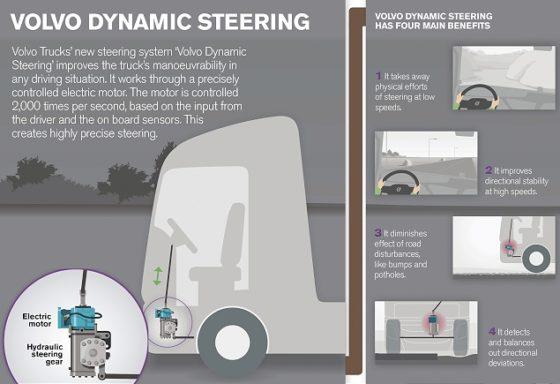 Volvo maakt truckbesturing 'kinderspel'