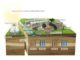 Project hoogeland naaldwijk 80x60