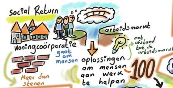 Sturen op sociale output biedt kansen in Nederland