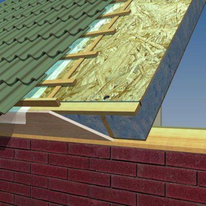 Geluidsisolerende profielsystemen voor vloer, wand, plafond, gevel en dak