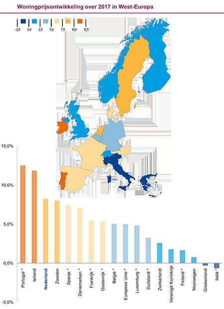 Nederland op nummer 3. Afbeelding: Calcase