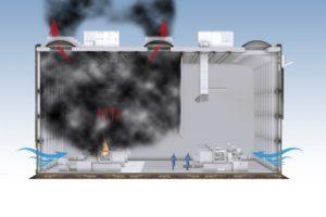 Herziene richtlijn voor rook- en warmteafvoer